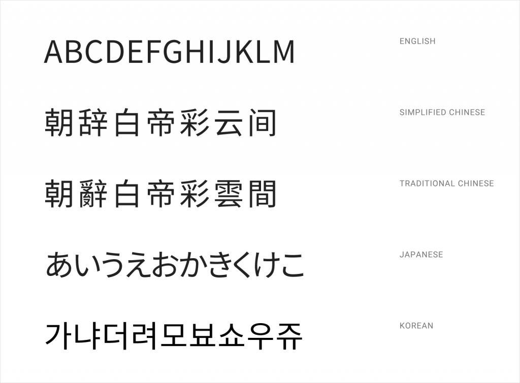 noto tipografía material design