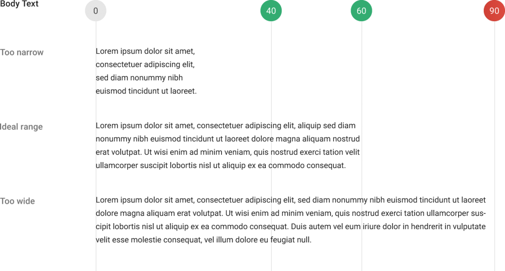 readibility material design