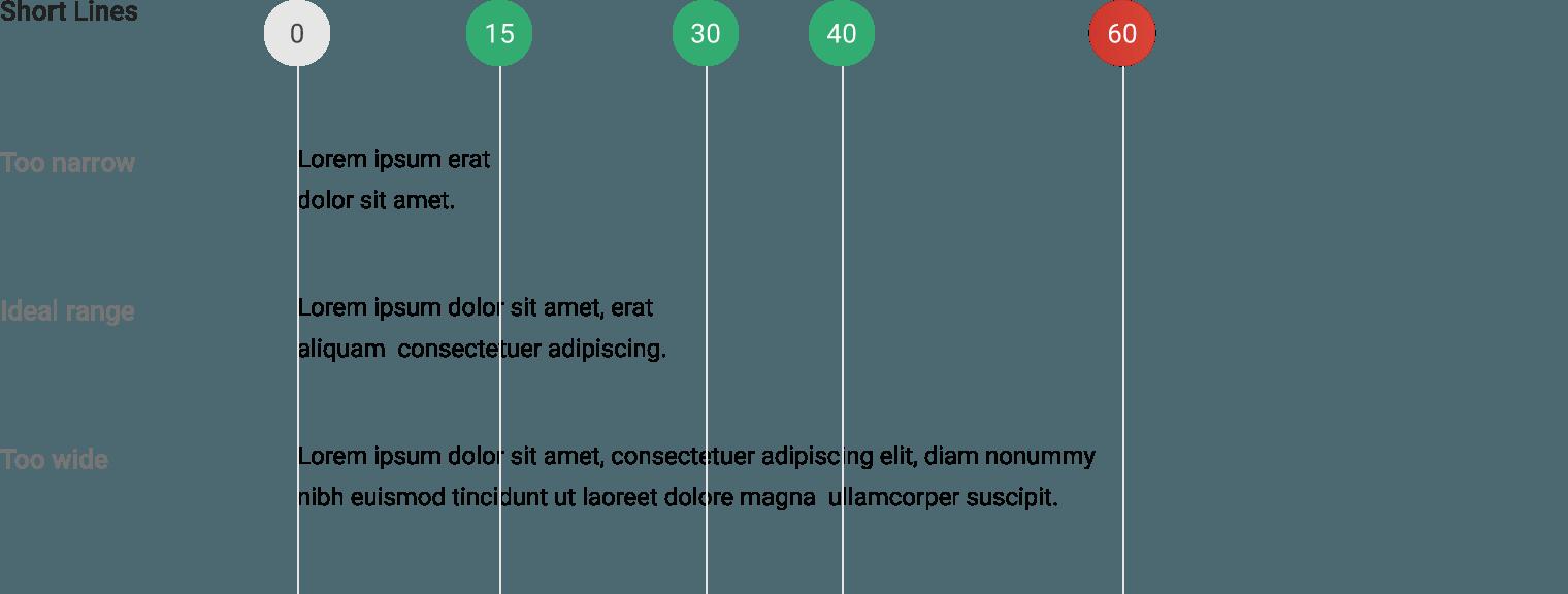 Tipografía - Material Design - Desarrollador Android