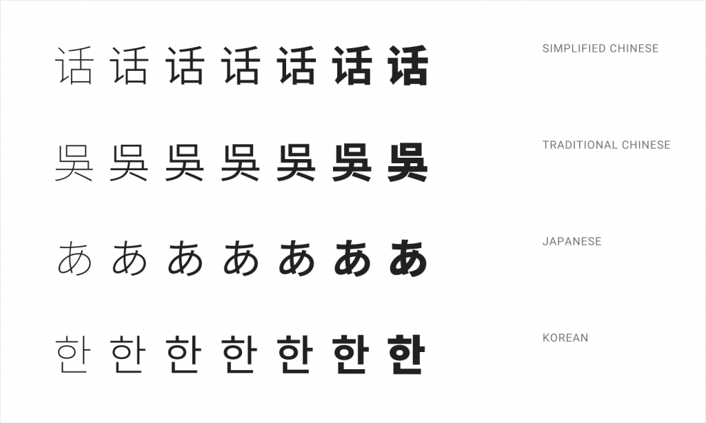 Tipos de Noto Sans CJK font