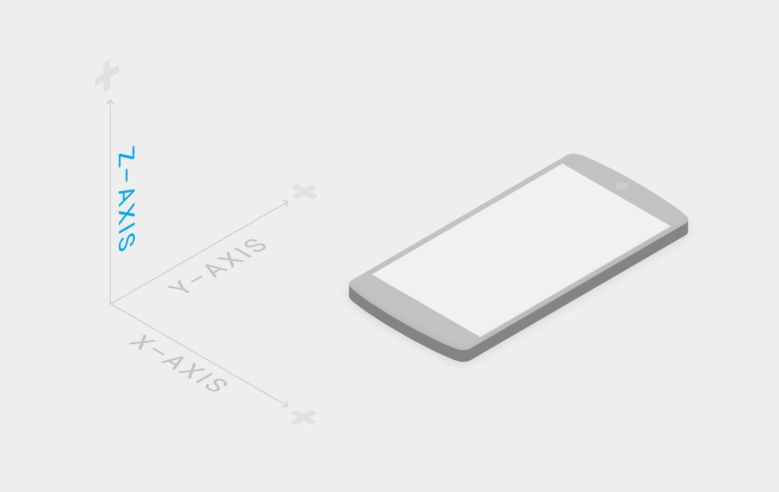 entorno material design ¿Qué es material?