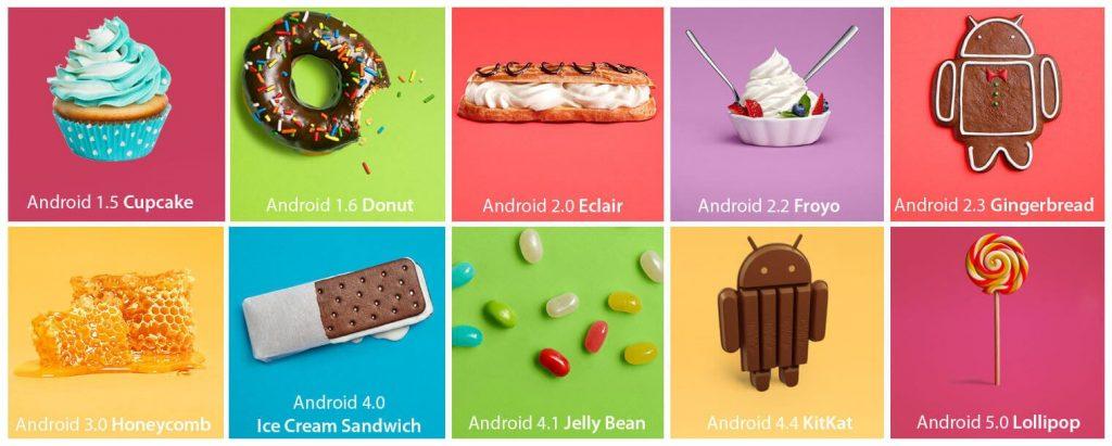 Soporte de Diferentes Versiones de Plataforma Android